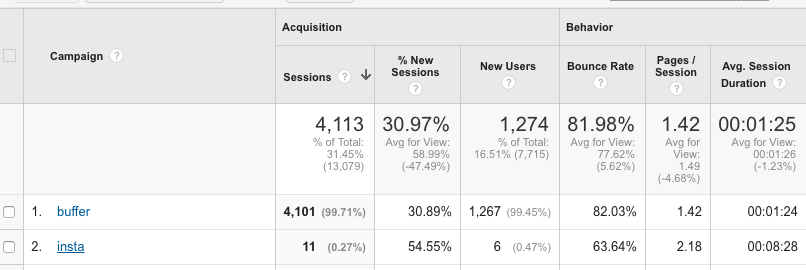 google analytics link tracking instagram referrals