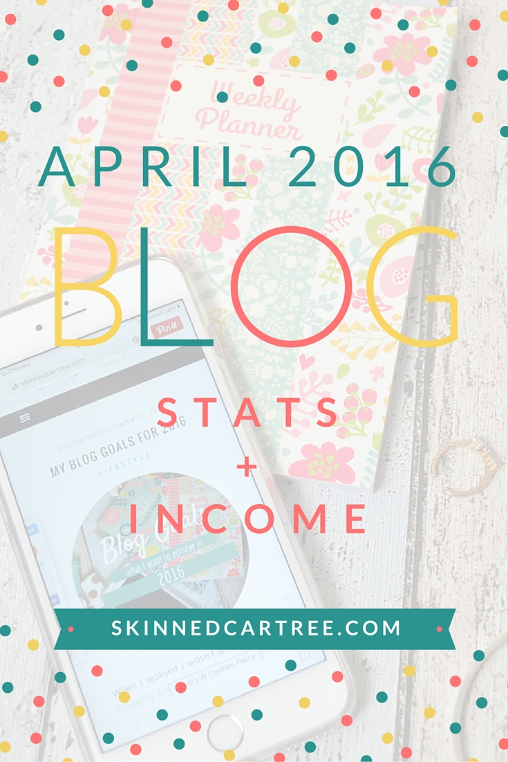 april blog stats and income report
