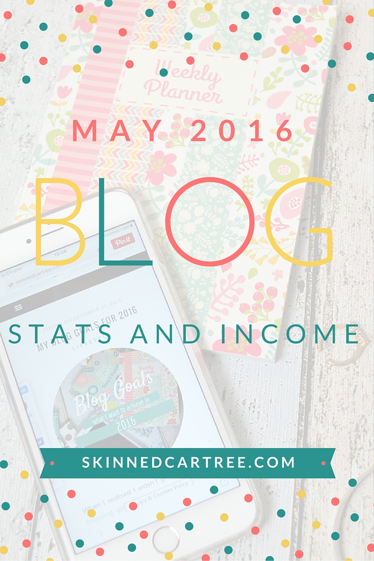 May Stats and Blog Income
