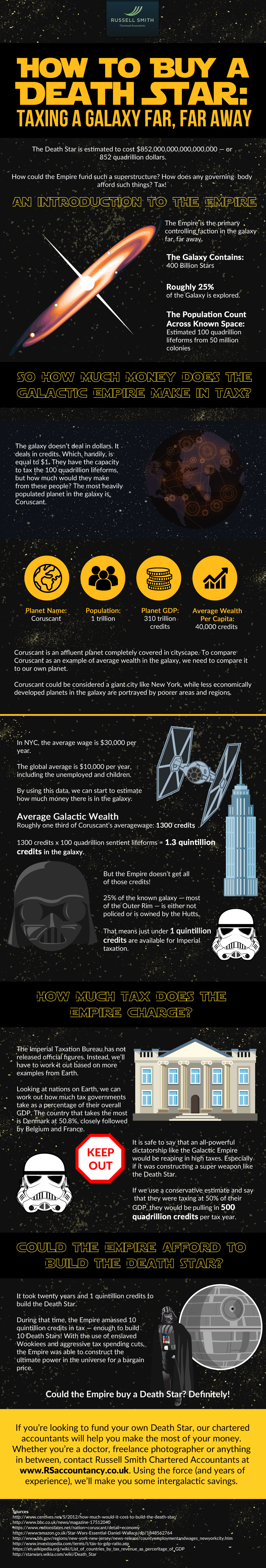 how-to-buy-a-death-star-taxing-a-galaxy-far-far-away-infographic