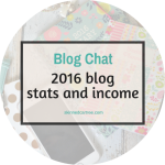 Blog Statistics and Income report for 2016